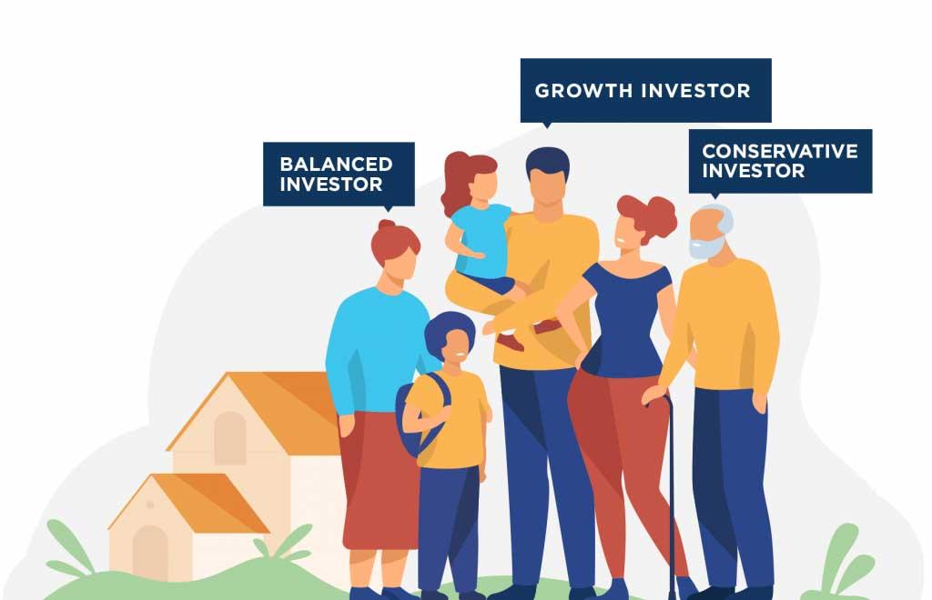 Balanced Investors, Growth investor & conservative investors